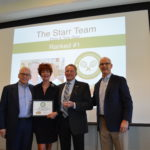 Real Estate Awards The STarr Team